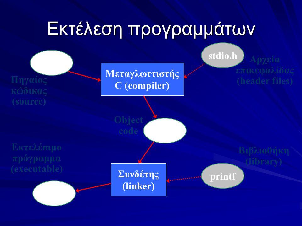 Εκτέλεση προγραμμάτων Πηγαίος κώδικας (source) Μεταγλωττιστής C (compiler) Συνδέτης (linker) Βιβλιοθήκη (library) Αρχεία επικεφαλίδας (header files) Object code Εκτελέσιμο πρόγραμμα (executable) hello.c hello.o hello printf stdio.h