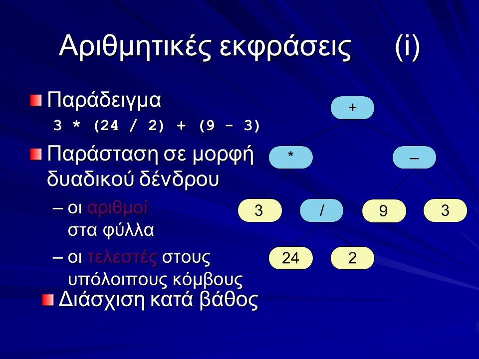 Αριθμητικές εκφράσεις(i) Παράδειγμα 3 * (24 / 2) + (9 - 3) Παράσταση σε μορφή δυαδικού δένδρου –οι αριθμοί στα φύλλα –οι τελεστές στους υπόλοιπους κόμβους + *– 33 224 / 9 Διάσχιση κατά βάθος