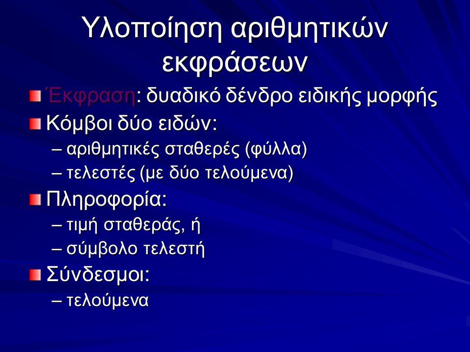 Υλοποίηση αριθμητικών εκφράσεων Έκφραση: δυαδικό δένδρο ειδικής μορφής Κόμβοι δύο ειδών: –αριθμητικές σταθερές (φύλλα) –τελεστές (με δύο τελούμενα) Πληροφορία: –τιμή σταθεράς, ή –σύμβολο τελεστή Σύνδεσμοι: –τελούμενα