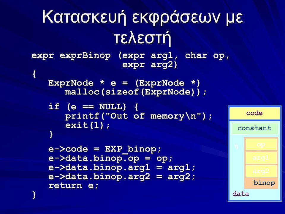 Κατασκευή εκφράσεων με τελεστή expr exprBinop (expr arg1, char op, expr arg2) expr arg2){ ExprNode * e = (ExprNode *) ExprNode * e = (ExprNode *) malloc(sizeof(ExprNode)); malloc(sizeof(ExprNode)); if (e == NULL) { if (e == NULL) { printf( Out of memory\n ); printf( Out of memory\n ); exit(1); exit(1); } e->code = EXP_binop; e->code = EXP_binop; e->data.binop.op = op; e->data.binop.op = op; e->data.binop.arg1 = arg1; e->data.binop.arg1 = arg1; e->data.binop.arg2 = arg2; e->data.binop.arg2 = arg2; return e; return e;} code data constant ή binop op arg1 arg2