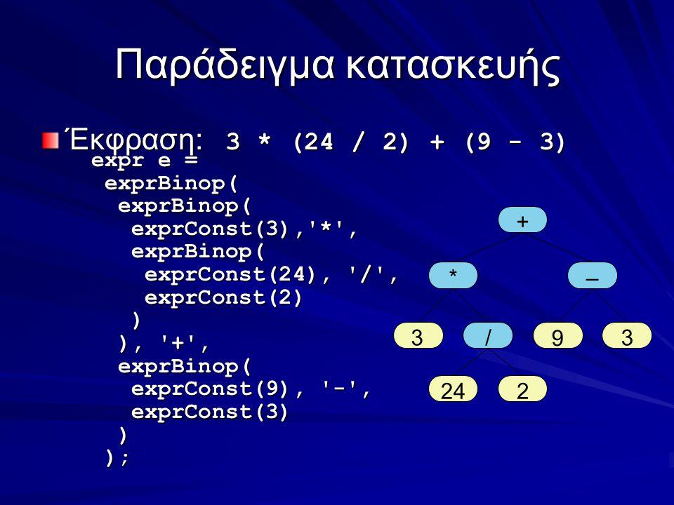 Παράδειγμα κατασκευής Έκφραση: 3 * (24 / 2) + (9 - 3) + *– 33 224 / 9 expr e = exprBinop( exprBinop( exprConst(3), * , exprConst(3), * , exprBinop( exprBinop( exprConst(24), / , exprConst(24), / , exprConst(2) exprConst(2) ) ), + , ), + , exprBinop( exprBinop( exprConst(9), - , exprConst(9), - , exprConst(3) exprConst(3) ) ); );