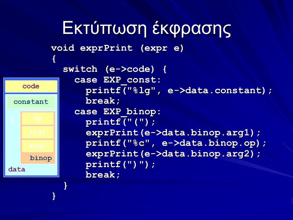 Εκτύπωση έκφρασης void exprPrint (expr e) { switch (e->code) { switch (e->code) { case EXP_const: case EXP_const: printf( %lg , e->data.constant); printf( %lg , e->data.constant); break; break; case EXP_binop: case EXP_binop: printf( ( ); printf( ( ); exprPrint(e->data.binop.arg1); exprPrint(e->data.binop.arg1); printf( %c , e->data.binop.op); printf( %c , e->data.binop.op); exprPrint(e->data.binop.arg2); exprPrint(e->data.binop.arg2); printf( ) ); printf( ) ); break; break; }} code data constant ή binop op arg1 arg2