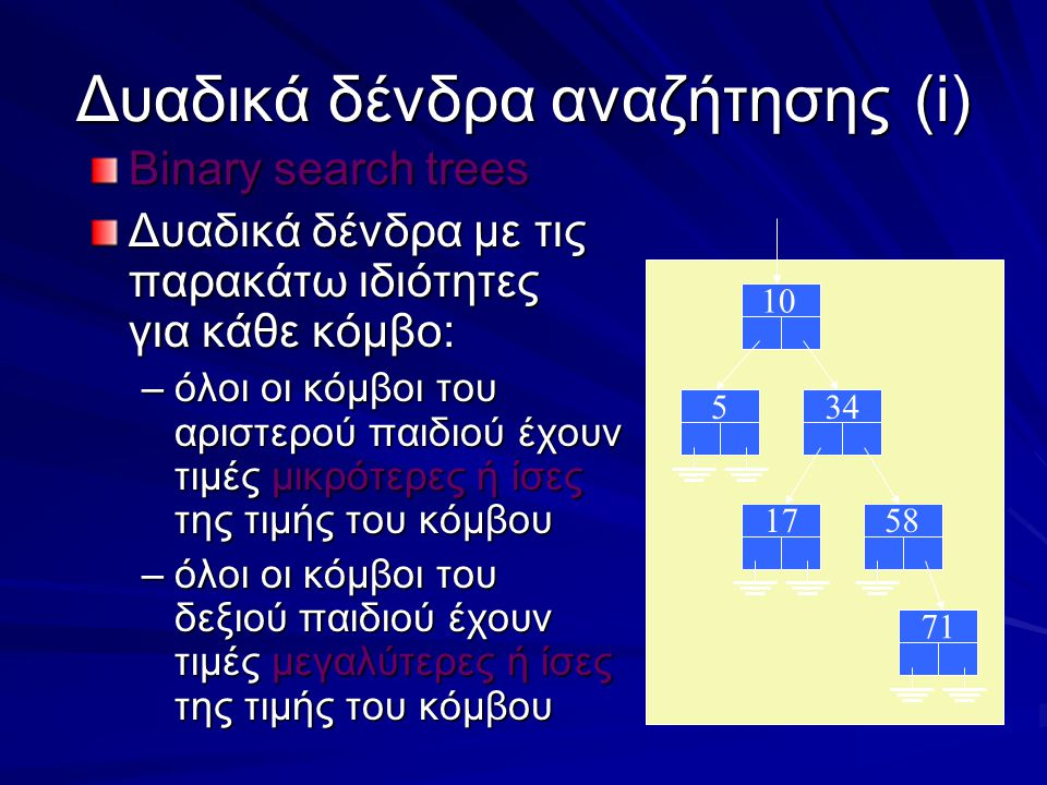 Δυαδικά δένδρα αναζήτησης(i) Binary search trees Δυαδικά δένδρα με τις παρακάτω ιδιότητες για κάθε κόμβο: –όλοι οι κόμβοι του αριστερού παιδιού έχουν τιμές μικρότερες ή ίσες της τιμής του κόμβου –όλοι οι κόμβοι του δεξιού παιδιού έχουν τιμές μεγαλύτερες ή ίσες της τιμής του κόμβου 10 534 58 71 17