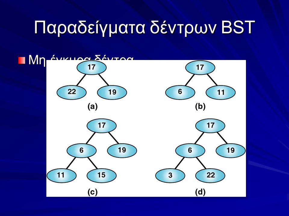 Παραδείγματα δέντρων BST Μη-έγκυρα δέντρα