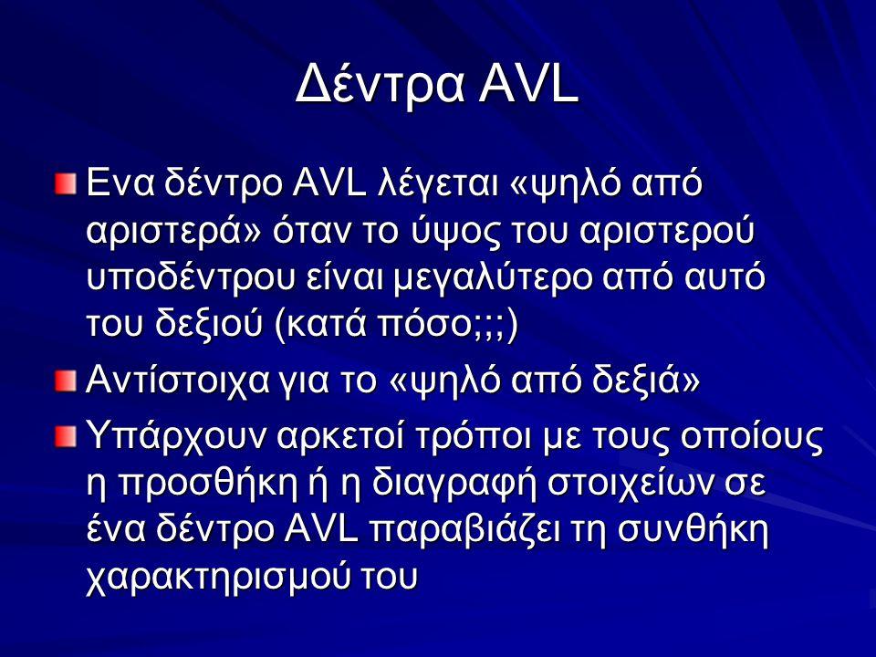 Ενα δέντρο AVL λέγεται «ψηλό από αριστερά» όταν το ύψος του αριστερού υποδέντρου είναι μεγαλύτερο από αυτό του δεξιού (κατά πόσο;;;) Αντίστοιχα για το «ψηλό από δεξιά» Υπάρχουν αρκετοί τρόποι με τους οποίους η προσθήκη ή η διαγραφή στοιχείων σε ένα δέντρο AVL παραβιάζει τη συνθήκη χαρακτηρισμού του