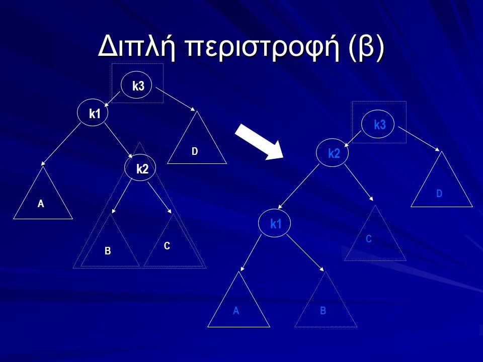 Διπλή περιστροφή (β) k3 k2 k1 C B A D k3 k1 k2 C BA D