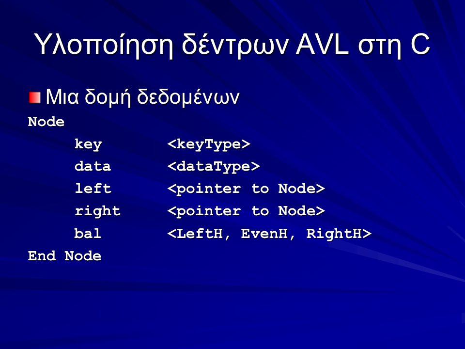 Υλοποίηση δέντρων AVL στη C Μια δομή δεδομένων Node key key data data left left right right bal bal End Node
