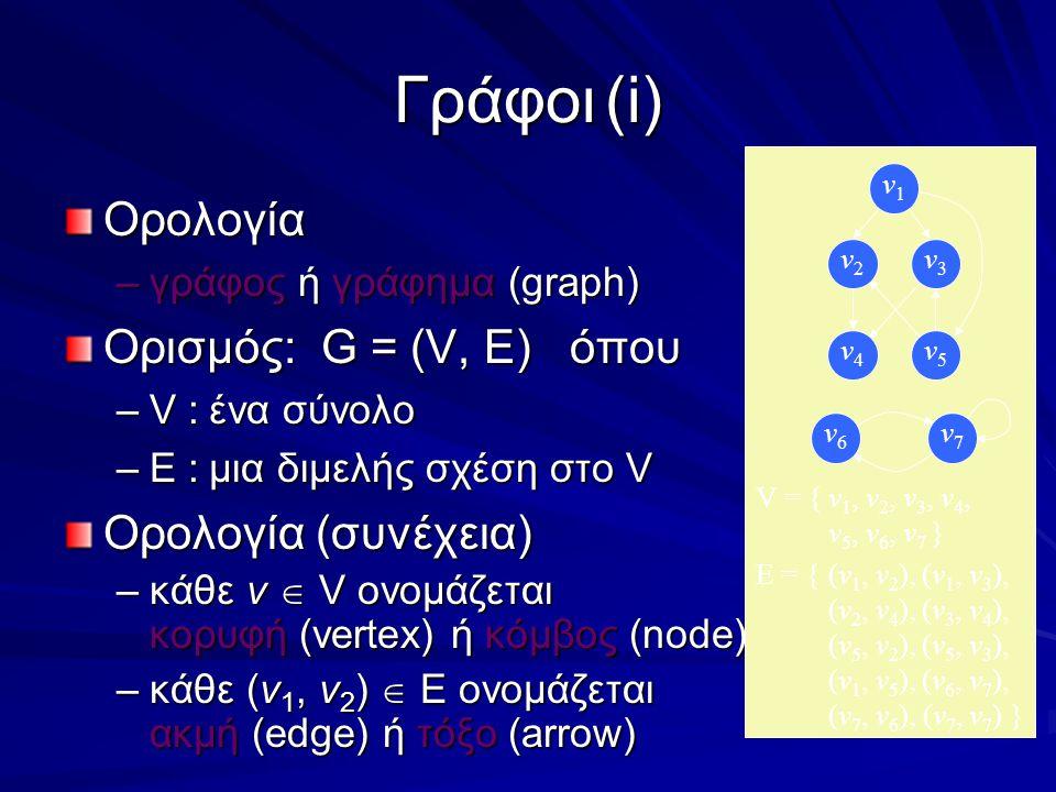 Γράφοι(i) Ορολογία –γράφος ή γράφημα (graph) Ορισμός: G = (V, E) όπου –V:ένα σύνολο –E:μια διμελής σχέση στο V Ορολογία (συνέχεια) –κάθε v  V ονομάζεται κορυφή (vertex) ή κόμβος (node) –κάθε (v 1, v 2 )  Ε ονομάζεται ακμή (edge) ή τόξο (arrow) V = {v 1, v 2, v 3, v 4, v 5, v 6, v 7 } E = {(v 1, v 2 ),(v 1, v 3 ), (v 2, v 4 ),(v 3, v 4 ), (v 5, v 2 ),(v 5, v 3 ), (v 1, v 5 ),(v 6, v 7 ), (v 7, v 6 ), (v 7, v 7 ) } v4v4 v3v3 v5v5 v2v2 v1v1 v6v6 v7v7