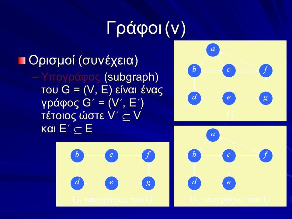 Γράφοι(v) Ορισμοί (συνέχεια) –Υπογράφος (subgraph) του G = (V, E) είναι ένας γράφος G´ = (V´, E´) τέτοιος ώστε V´  V και E´  E G d c e b a f g G 2 υπογράφος του G d c e bf g G 1 υπογράφος του G d c e b a f