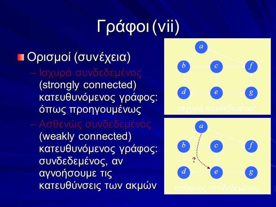 Γράφοι(vii) Ορισμοί (συνέχεια) –Ισχυρά συνδεδεμένος (strongly connected) κατευθυνόμενος γράφος: όπως προηγουμένως –Ασθενώς συνδεδεμένος (weakly connected) κατευθυνόμενος γράφος: συνδεδεμένος, αν αγνοήσουμε τις κατευθύνσεις των ακμών ασθενώς συνδεδεμένος d c e b a f g ισχυρά συνδεδεμένος d c e b a f g