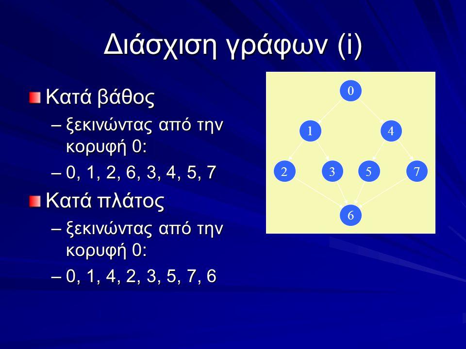 Διάσχιση γράφων(i) Κατά βάθος –ξεκινώντας από την κορυφή 0: –0, 1, 2, 6, 3, 4, 5, 7 Κατά πλάτος –ξεκινώντας από την κορυφή 0: –0, 1, 4, 2, 3, 5, 7, 6 6 23 1 0 75 4
