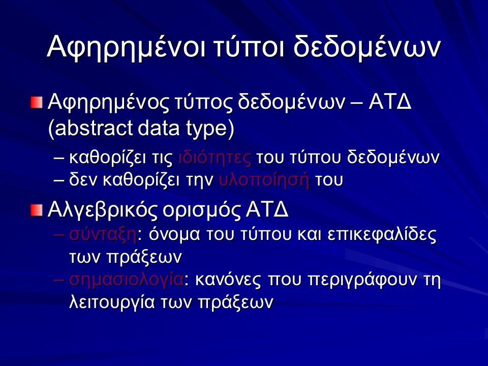 Αφηρημένοι τύποι δεδομένων Αφηρημένος τύπος δεδομένων – ΑΤΔ (abstract data type) –καθορίζει τις ιδιότητες του τύπου δεδομένων –δεν καθορίζει την υλοποίησή του Αλγεβρικός ορισμός ΑΤΔ –σύνταξη: όνομα του τύπου και επικεφαλίδες των πράξεων –σημασιολογία: κανόνες που περιγράφουν τη λειτουργία των πράξεων