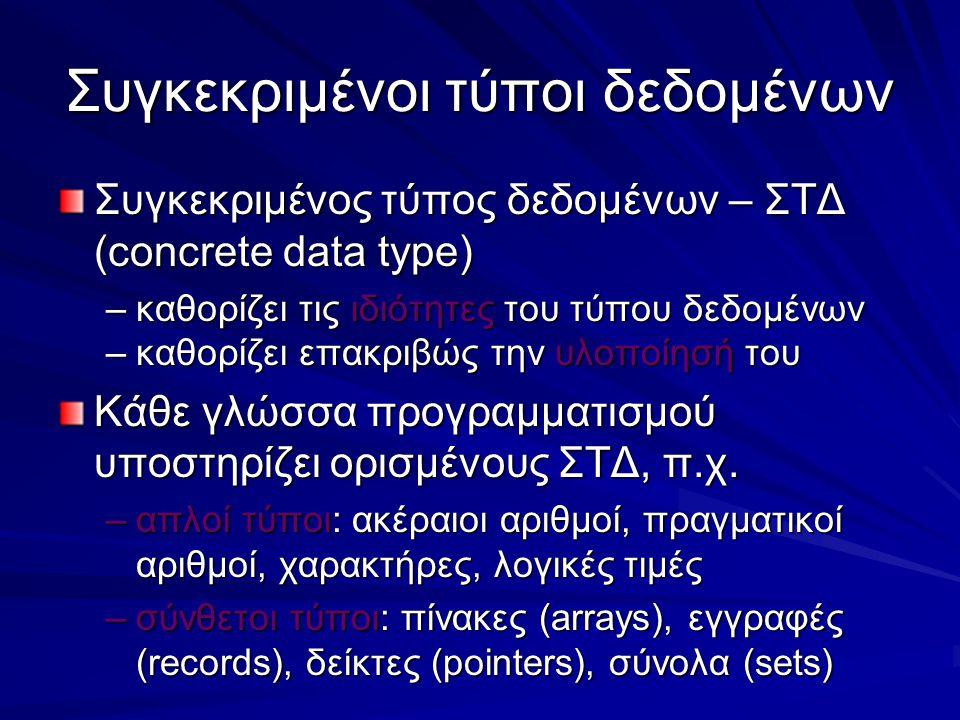 Συγκεκριμένοι τύποι δεδομένων Συγκεκριμένος τύπος δεδομένων – ΣΤΔ (concrete data type) –καθορίζει τις ιδιότητες του τύπου δεδομένων –καθορίζει επακριβώς την υλοποίησή του Κάθε γλώσσα προγραμματισμού υποστηρίζει ορισμένους ΣΤΔ, π.χ.