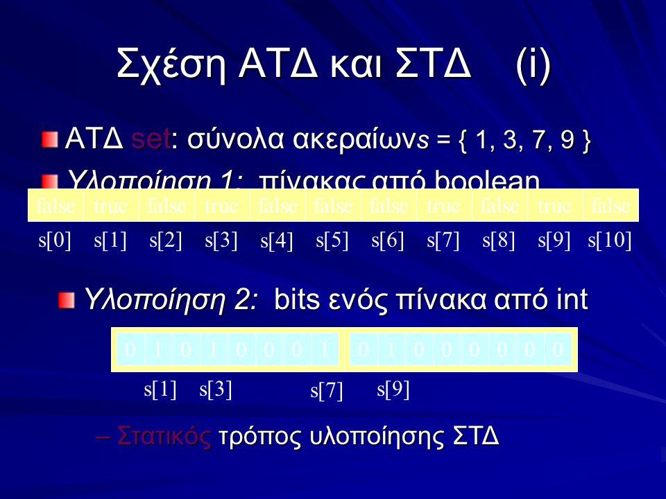 Σχέση ΑΤΔ και ΣΤΔ(i) ΑΤΔ set: σύνολα ακεραίων s = { 1, 3, 7, 9 } Υλοποίηση 1: πίνακας από boolean falsetruefalsetrue false s[2]s[1]s[8]s[3]s[7]s[9]s[0] s[4] s[5]s[6]s[10] Υλοποίηση 2: bits ενός πίνακα από int 0 s[1]s[3] s[7] s[9] 101000101000000 –Στατικός τρόπος υλοποίησης ΣΤΔ