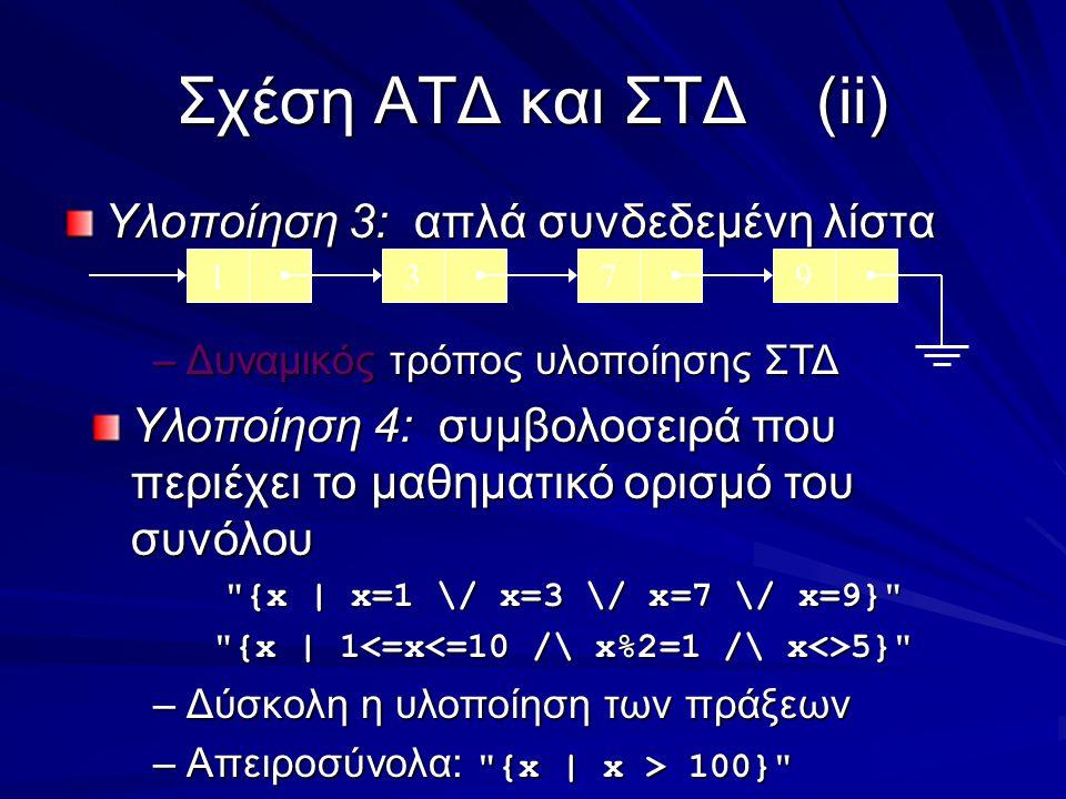 Σχέση ΑΤΔ και ΣΤΔ(ii) Υλοποίηση 3: απλά συνδεδεμένη λίστα –Δυναμικός τρόπος υλοποίησης ΣΤΔ Υλοποίηση 4: συμβολοσειρά που περιέχει το μαθηματικό ορισμό του συνόλου {x | x=1 \/ x=3 \/ x=7 \/ x=9} {x | 1 5} –Δύσκολη η υλοποίηση των πράξεων –Απειροσύνολα: {x | x > 100} 1379