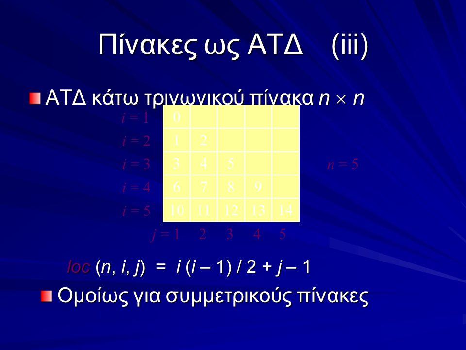 Πίνακες ως ΑΤΔ(iii) ΑΤΔ κάτω τριγωνικού πίνακα n  n loc (n, i, j) = i (i – 1) / 2 + j – 1 Ομοίως για συμμετρικούς πίνακες 0 12 345 i = 1 i = 2 i = 3 j = 12453 n = 5 6789 1011121314 i = 4 i = 5