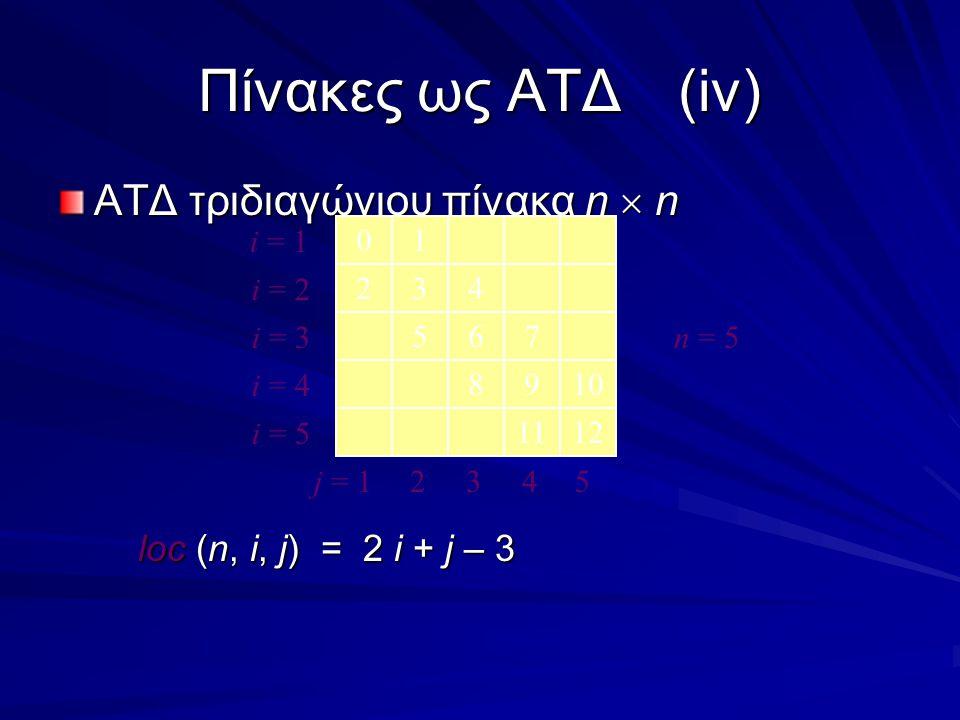 Πίνακες ως ΑΤΔ(iv) ΑΤΔ τριδιαγώνιου πίνακα n  n loc (n, i, j) = 2 i + j – 3 01 234 567 i = 1 i = 2 i = 3 j = 12453 n = 5 8910 1112 i = 4 i = 5