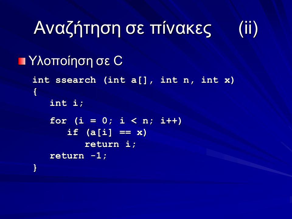 Αναζήτηση σε πίνακες(ii) Υλοποίηση σε C int ssearch (int a[], int n, int x) { int i; int i; for (i = 0; i < n; i++) for (i = 0; i < n; i++) if (a[i] == x) if (a[i] == x) return i; return i; return -1; return -1;}