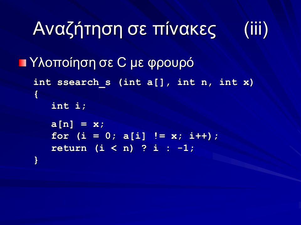 Αναζήτηση σε πίνακες(iii) Υλοποίηση σε C με φρουρό int ssearch_s (int a[], int n, int x) { int i; int i; a[n] = x; a[n] = x; for (i = 0; a[i] != x; i++); for (i = 0; a[i] != x; i++); return (i < n) .