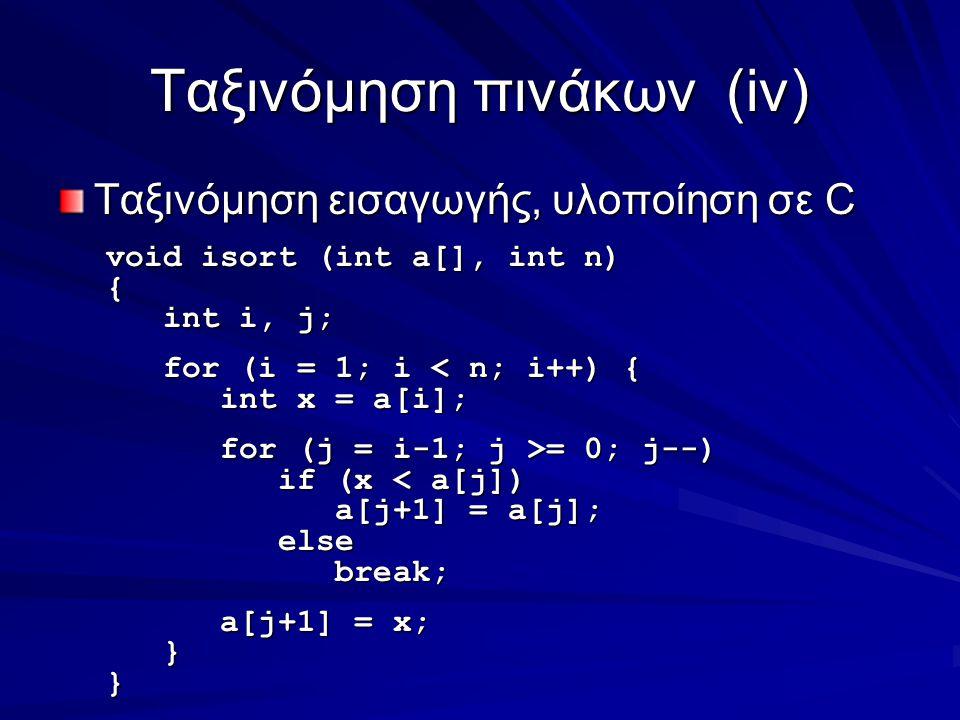 Ταξινόμηση πινάκων(iv) Ταξινόμηση εισαγωγής, υλοποίηση σε C void isort (int a[], int n) { int i, j; int i, j; for (i = 1; i < n; i++) { for (i = 1; i < n; i++) { int x = a[i]; int x = a[i]; for (j = i-1; j >= 0; j--) for (j = i-1; j >= 0; j--) if (x < a[j]) if (x < a[j]) a[j+1] = a[j]; a[j+1] = a[j]; else else break; break; a[j+1] = x; a[j+1] = x; }}