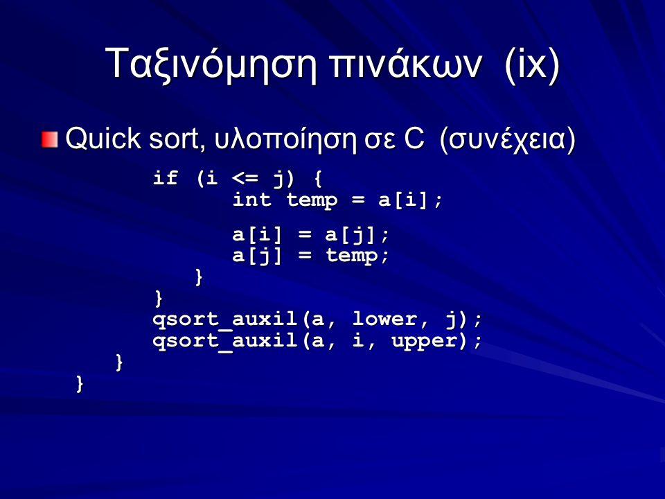 Ταξινόμηση πινάκων(ix) Quick sort, υλοποίηση σε C(συνέχεια) if (i <= j) { if (i <= j) { int temp = a[i]; int temp = a[i]; a[i] = a[j]; a[i] = a[j]; a[j] = temp; a[j] = temp; } } qsort_auxil(a, lower, j); qsort_auxil(a, lower, j); qsort_auxil(a, i, upper); qsort_auxil(a, i, upper); }}