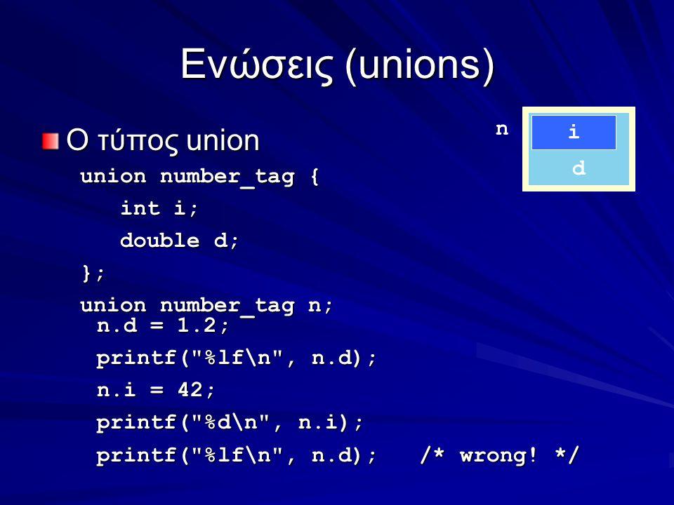 Ενώσεις (unions) Ο τύπος union union number_tag { int i; int i; double d; double d;}; union number_tag n; d i n n.d = 1.2; printf( %lf\n , n.d); n.i = 42; printf( %d\n , n.i); printf( %lf\n , n.d); /* wrong.