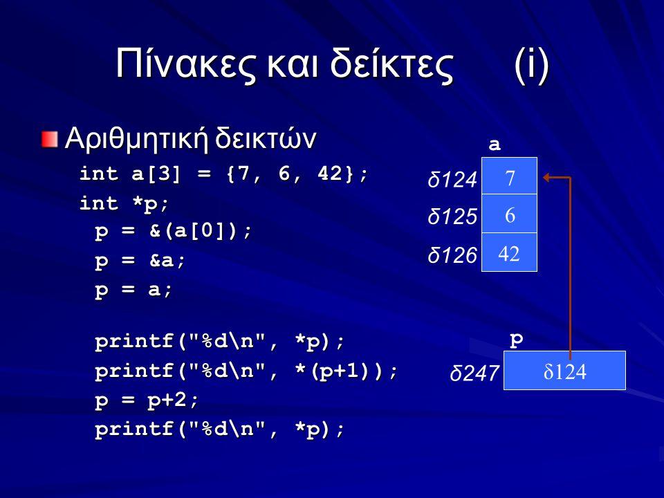 Πίνακες και δείκτες(i) Αριθμητική δεικτών int a[3] = {7, 6, 42}; int *p; p δ247 a δ124 7 δ125 6 δ126 42 δ124 p = &(a[0]); p = &a; p = a; printf( %d\n , *p); printf( %d\n , *(p+1)); p = p+2; printf( %d\n , *p);