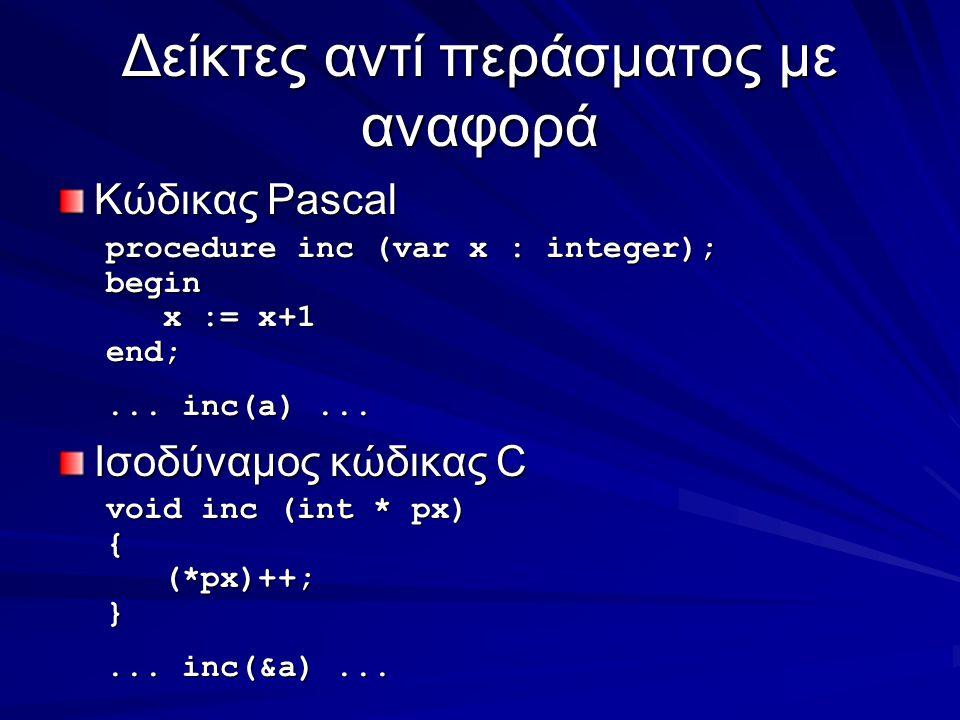 Δείκτες αντί περάσματος με αναφορά Κώδικας Pascal procedure inc (var x : integer); begin x := x+1 x := x+1end;...