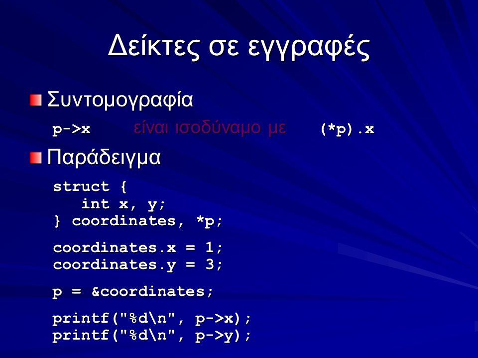 Δείκτες σε εγγραφές Συντομογραφία p->x είναι ισοδύναμο με (*p).x Παράδειγμα struct { int x, y; int x, y; } coordinates, *p; coordinates.x = 1; coordinates.y = 3; p = &coordinates; printf( %d\n , p->x); printf( %d\n , p->y);