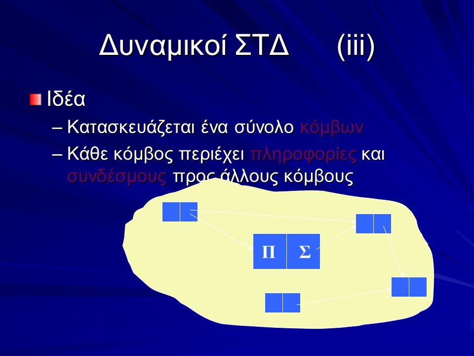 Δυναμικοί ΣΤΔ(iii) Ιδέα –Κατασκευάζεται ένα σύνολο κόμβων –Κάθε κόμβος περιέχει πληροφορίες και συνδέσμους προς άλλους κόμβους ΠΣΠΣ