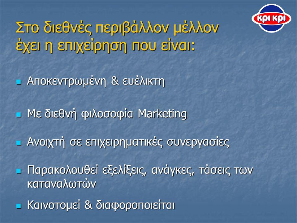 Στο διεθνές περιβάλλον μέλλον έχει η επιχείρηση που είναι: Αποκεντρωμένη & ευέλικτη Αποκεντρωμένη & ευέλικτη Με διεθνή φιλοσοφία Marketing Με διεθνή φιλοσοφία Marketing Ανοιχτή σε επιχειρηματικές συνεργασίες Ανοιχτή σε επιχειρηματικές συνεργασίες Παρακολουθεί εξελίξεις, ανάγκες, τάσεις των καταναλωτών Παρακολουθεί εξελίξεις, ανάγκες, τάσεις των καταναλωτών Καινοτομεί & διαφοροποιείται Καινοτομεί & διαφοροποιείται