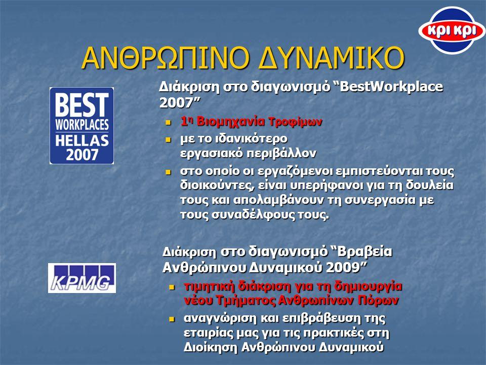 ΑΝΘΡΩΠΙΝΟ ΔΥΝΑΜΙΚΟ Διάκριση στο διαγωνισμό BestWorkplace 2007 1 η Βιομηχανία Τροφίμων 1 η Βιομηχανία Τροφίμων με το ιδανικότερο εργασιακό περιβάλλον με το ιδανικότερο εργασιακό περιβάλλον στο οποίο οι εργαζόμενοι εμπιστεύονται τους διοικούντες, είναι υπερήφανοι για τη δουλεία τους και απολαμβάνουν τη συνεργασία με τους συναδέλφους τους.