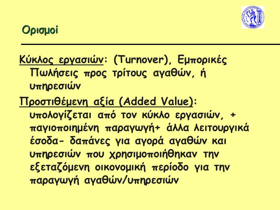 Ορισμοί Kύκλος εργασιών: (Turnover), Εμπορικές Πωλήσεις προς τρίτους αγαθών, ή υπηρεσιών Προστιθέμενη αξία (Added Value): υπολογίζεται από τον κύκλο ε