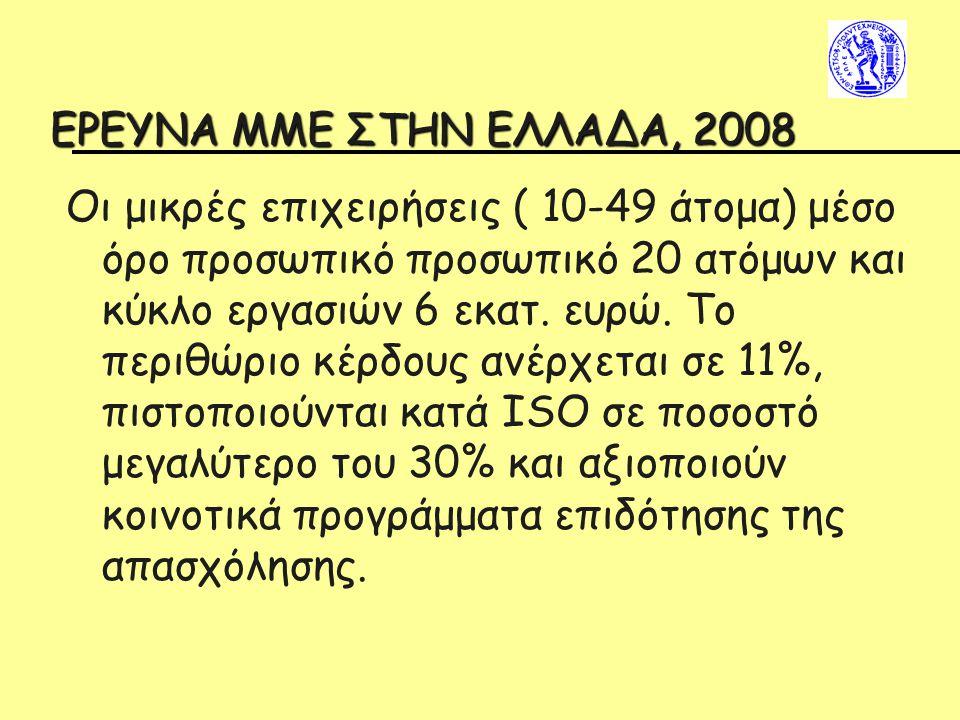 EΡΕΥΝΑ ΜΜΕ ΣΤΗΝ ΕΛΛΑΔΑ, 2008 Οι μικρές επιχειρήσεις ( 10-49 άτομα) μέσο όρο προσωπικό προσωπικό 20 ατόμων και κύκλο εργασιών 6 εκατ. ευρώ. Το περιθώρι