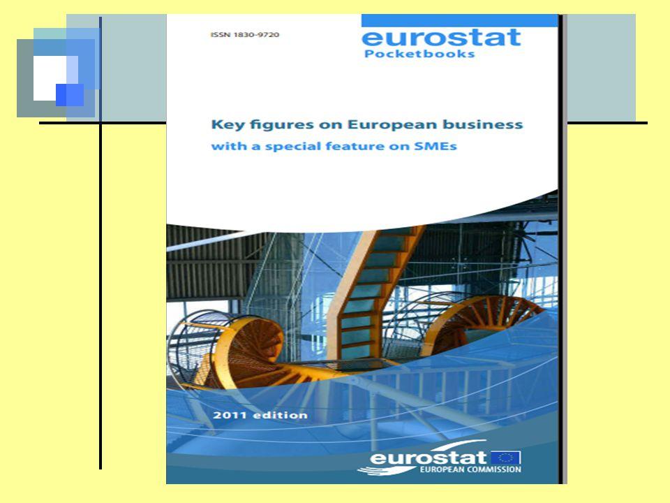 Κατάταξη των Επιχειρήσεων με κριτήριο το μέγεθος SMEs αποτελούν τη ραχοκοκαλιά της Ευρωπαϊκής Οικονομίας.