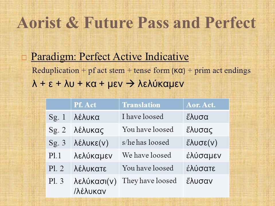 Aorist & Future Pass and Perfect  Paradigm: Perfect Active Indicative Reduplication + pf act stem + tense form ( κα ) + prim act endings λ + ε + λυ + κα + μεν  λελύκαμεν Pf.