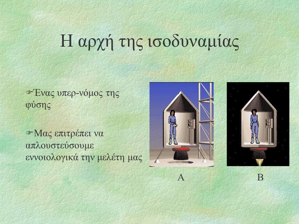 Η αρχή της ισοδυναμίας F Ένας υπερ-νόμος της φύσης F Μας επιτρέπει να απλουστεύσουμε εννοιολογικά την μελέτη μας ΑΒ