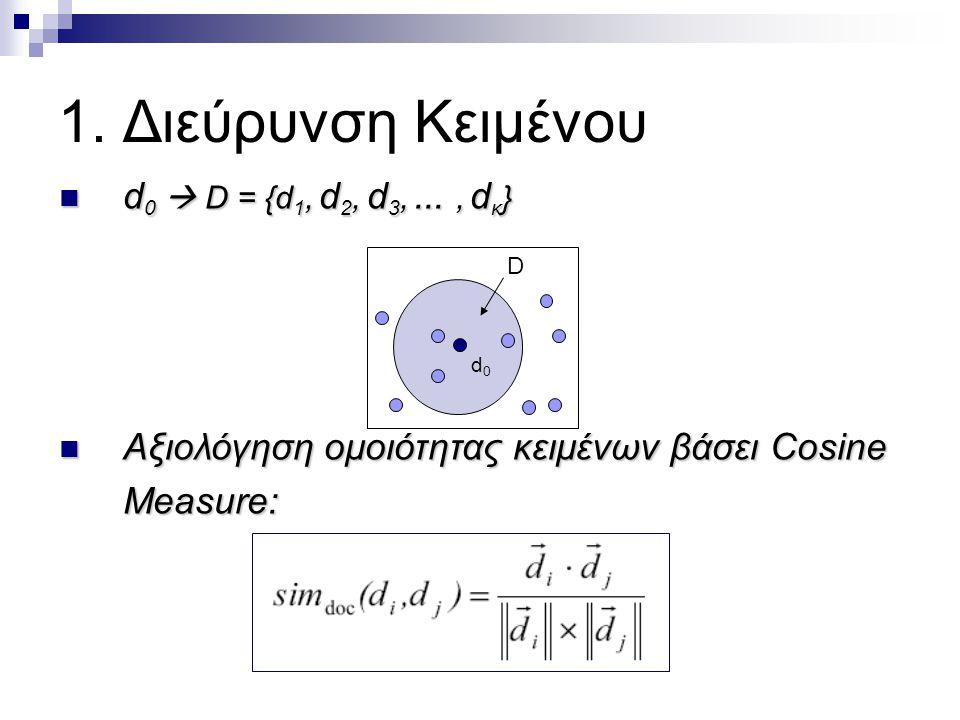 1. Διεύρυνση Κειμένου D d0d0 d 0  D = {d 1, d 2, d 3,..., d κ } d 0  D = {d 1, d 2, d 3,..., d κ } Αξιολόγηση ομοιότητας κειμένων βάσει Cosine Measu