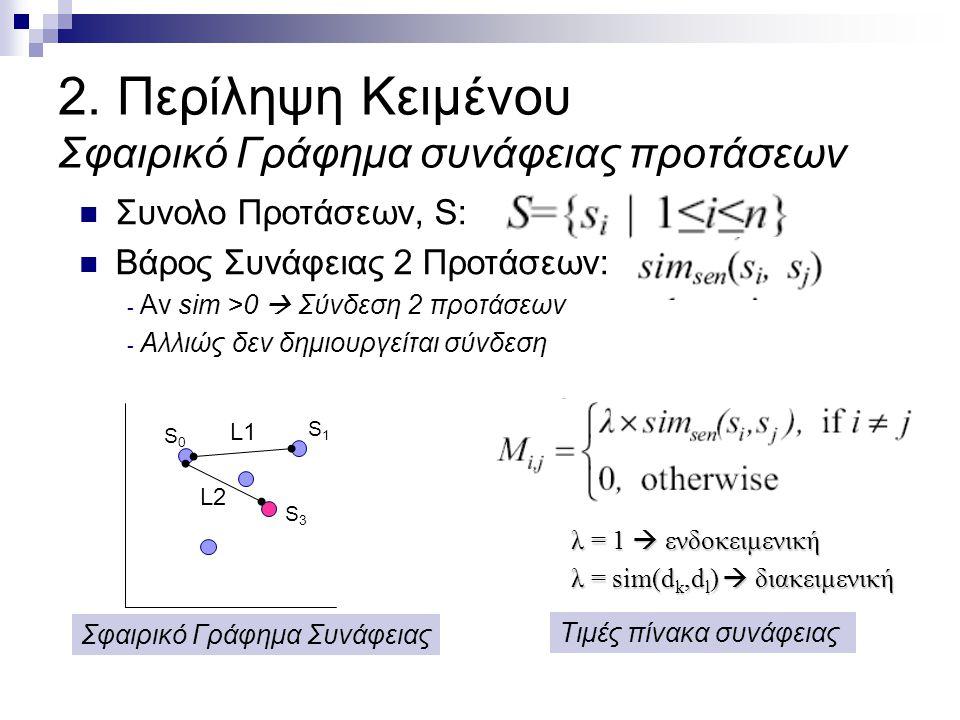 2. Περίληψη Κειμένου Σφαιρικό Γράφημα συνάφειας προτάσεων Συνολο Προτάσεων, S: Βάρος Συνάφειας 2 Προτάσεων: - - Αν sim >0  Σύνδεση 2 προτάσεων - - Αλ