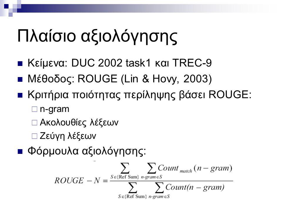 Πλαίσιο αξιολόγησης Κείμενα: DUC 2002 task1 και TREC-9 Μέθοδος: ROUGE (Lin & Hovy, 2003) Κριτήρια ποιότητας περίληψης βάσει ROUGE:  n-gram  Ακολουθίες λέξεων  Ζεύγη λέξεων Φόρμουλα αξιολόγησης: