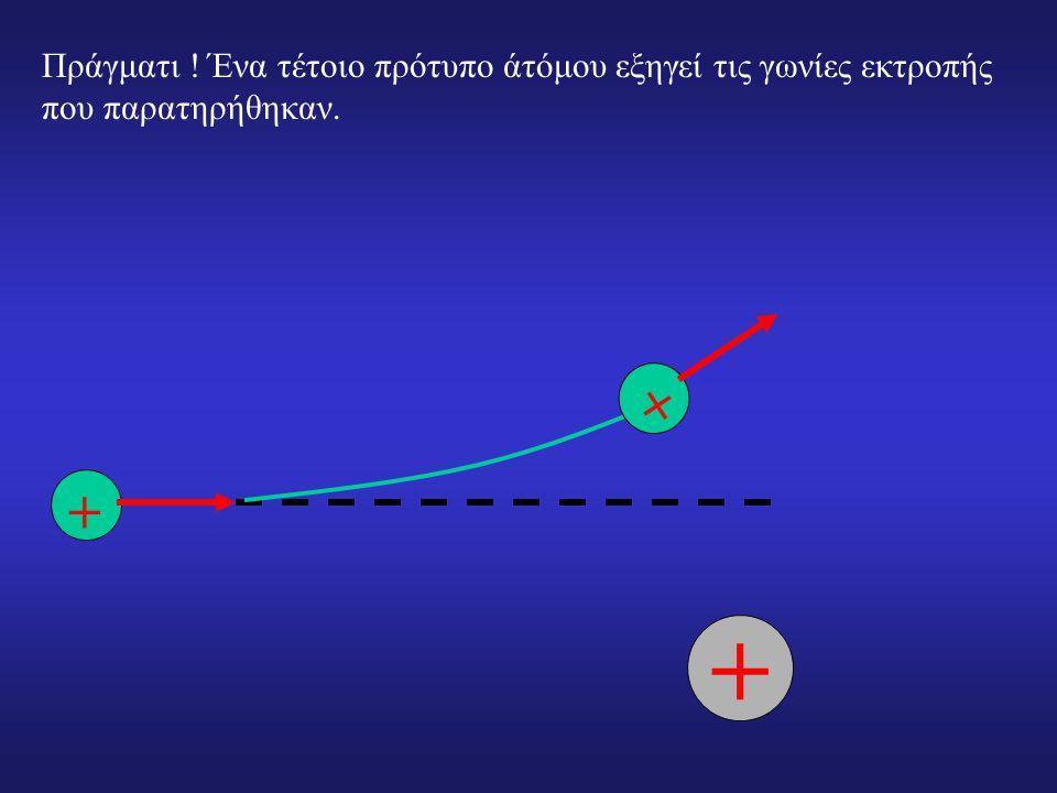 Πράγματι ! Ένα τέτοιο πρότυπο άτόμου εξηγεί τις γωνίες εκτροπής που παρατηρήθηκαν. + + +