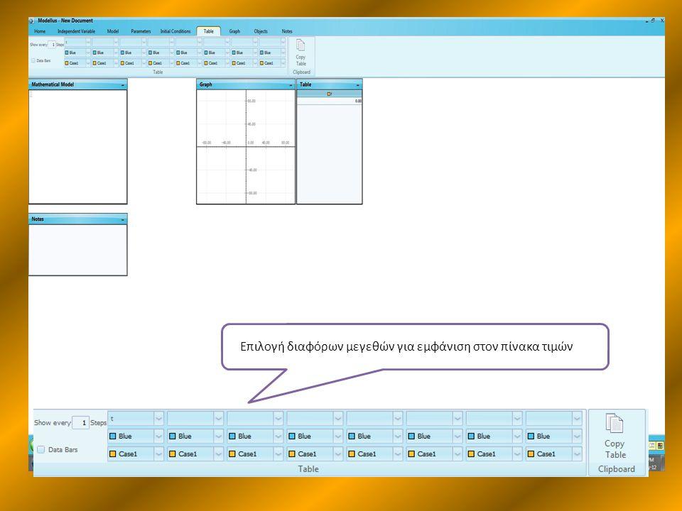 Επιλογή αξόνων και εμφάνισης μέχρι και πέντε γραφικών παραστάσεων ταυτόχρονα στην ίδια γραφική Διαμόρφωση γραφικής παράστασης