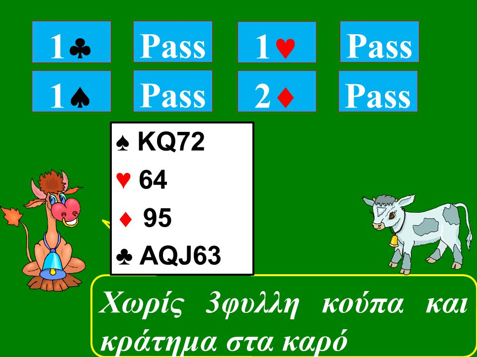 11 Pass Χωρίς 3φυλλη κούπα και κράτημα στα καρό 11 Pass 1 22 ♠ KQ72 ♥ 64  95 ♣ ΑQJ63