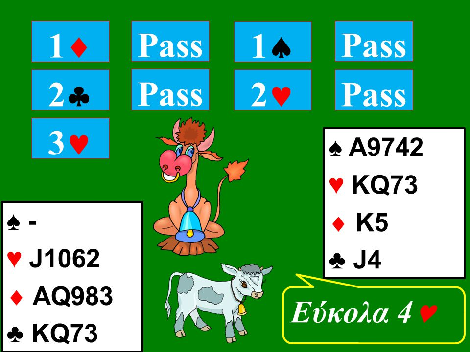 22 Εύκολα 4 11 Pass 11 2 ♠ - ♥ J1062  AQ983 ♣ KQ73 Pass 3 ♠ A9742 ♥ KQ73  K5 ♣ J4