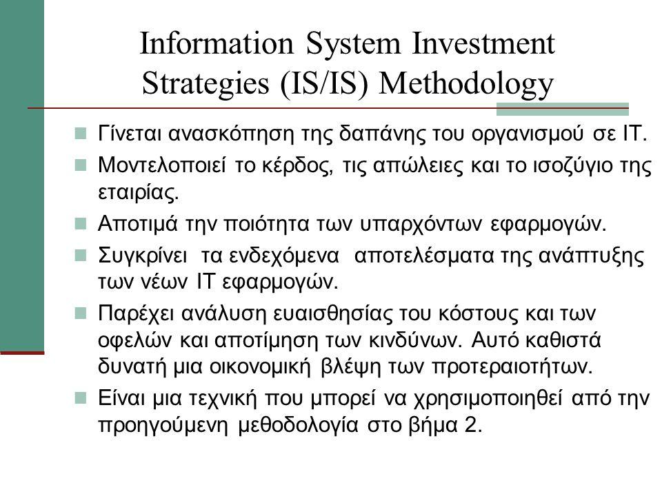 Information System Investment Strategies (IS/IS) Methodology Γίνεται ανασκόπηση της δαπάνης του οργανισμού σε ΙΤ.
