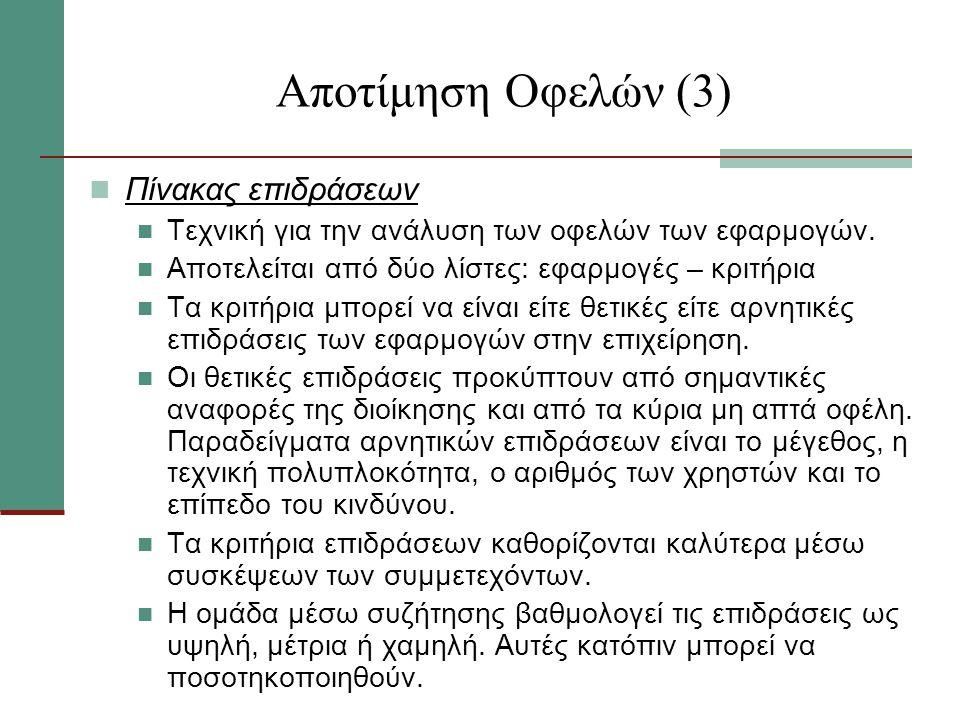 Αποτίμηση Οφελών (3) Πίνακας επιδράσεων Τεχνική για την ανάλυση των οφελών των εφαρμογών.