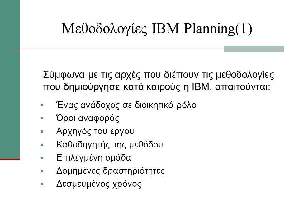 Μεθοδολογίες ΙΒΜ Planning(1) Σύμφωνα με τις αρχές που διέπουν τις μεθοδολογίες που δημιούργησε κατά καιρούς η ΙΒΜ, απαιτούνται:  Ένας ανάδοχος σε διοικητικό ρόλο  Όροι αναφοράς  Αρχηγός του έργου  Καθοδηγητής της μεθόδου  Επιλεγμένη ομάδα  Δομημένες δραστηριότητες  Δεσμευμένος χρόνος