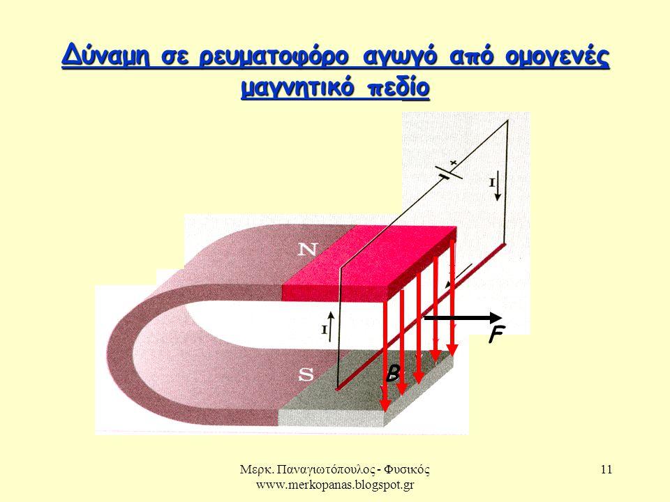 Μερκ. Παναγιωτόπουλος - Φυσικός www.merkopanas.blogspot.gr 11 Δύναμη σε ρευματοφόρο αγωγό από ομογενές μαγνητικό πεδίο Δύναμη σε ρευματοφόρο αγωγό από