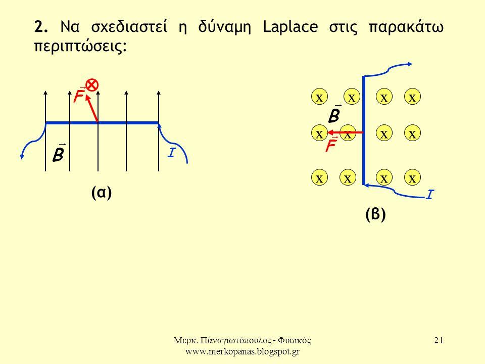 Μερκ. Παναγιωτόπουλος - Φυσικός www.merkopanas.blogspot.gr 21 2. Να σχεδιαστεί η δύναμη Laplace στις παρακάτω περιπτώσεις: I (α) I xx x xxxx xx xxx (β