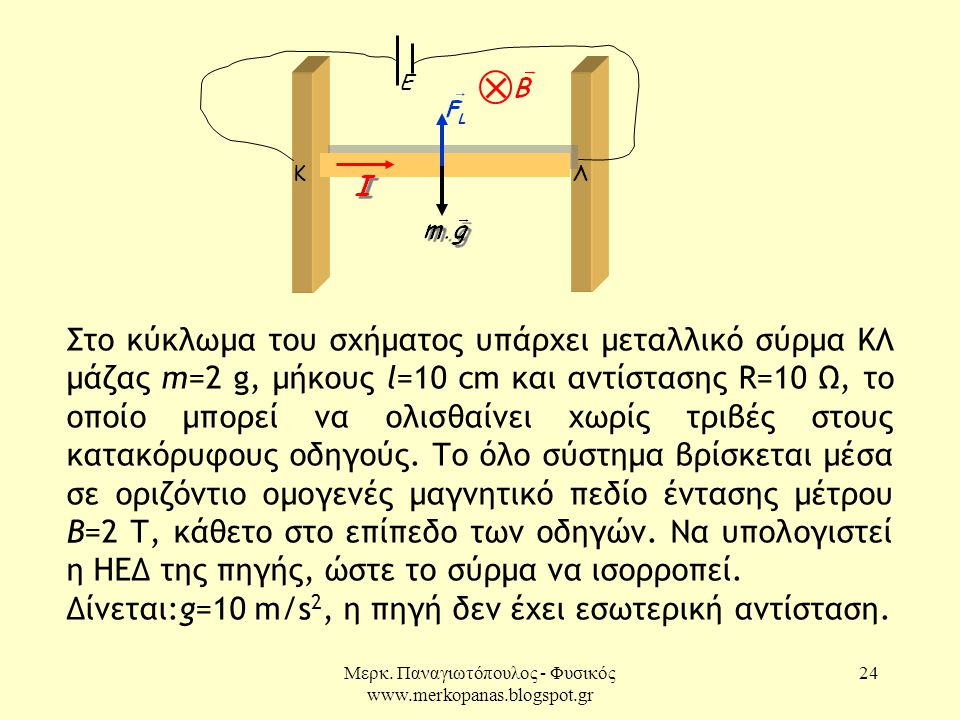 Μερκ. Παναγιωτόπουλος - Φυσικός www.merkopanas.blogspot.gr 24 ΚΛ Ε Στο κύκλωμα του σχήματος υπάρχει μεταλλικό σύρμα ΚΛ μάζας m=2 g, μήκους l=10 cm και